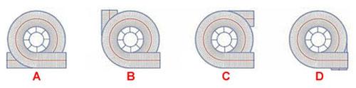 spiral conveyor configurations
