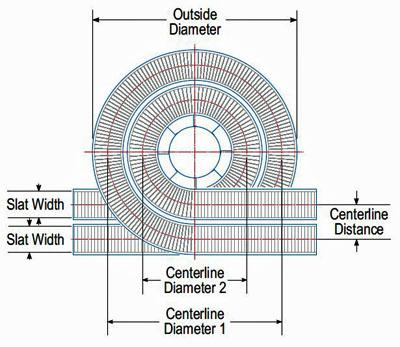 Dual Line Spiral Conveyor Dimensions
