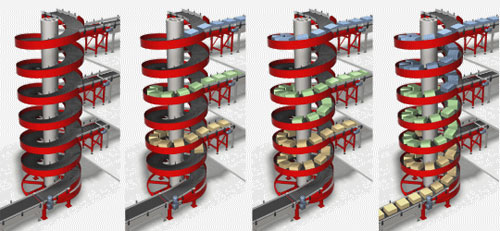 Multi-Entry Spiral Conveyors