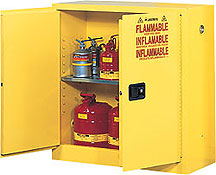 Safety cabinet with manual door