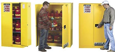 Exceptionnel Third Party Certifications For Safety Cabinets