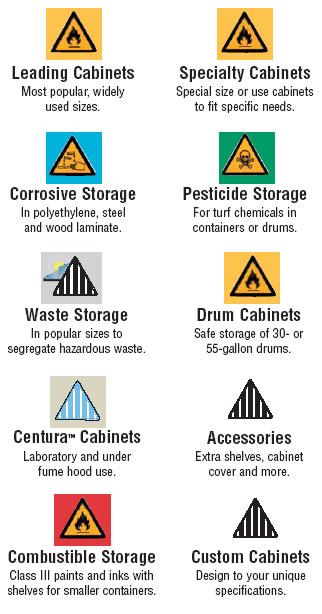 code compliance icons for hazardous liquids storage