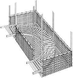 Box-Shaped 180-degree Turn