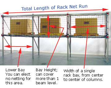 Pallet rack safety net specification for standard kits