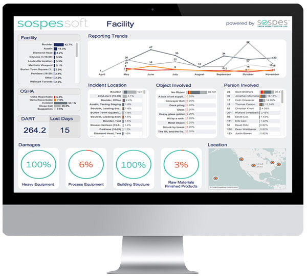 Sospes Management Portal for Incident Reporting