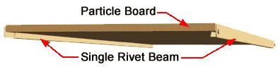 Single rivet shelf