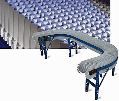 CU-MSG Conveyor Span Tech