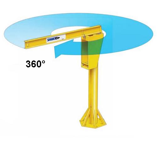 base plate jib crane rotation