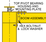 Top Pivot Bearing Housing