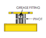Top Pivot Bearing