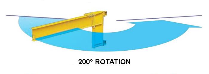 wall mounted jib crane rotation