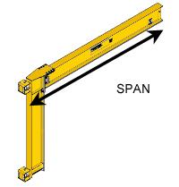 wall mounted jib crane span