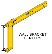wall mounted jib crane bracket center