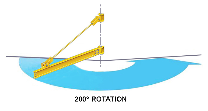 tie rod jib crane 200 degree rotation
