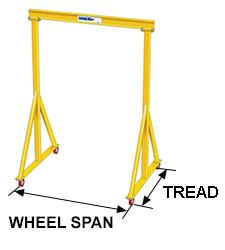 Tread and Wheel Span Illustration