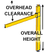 Rotation of Jib Crane