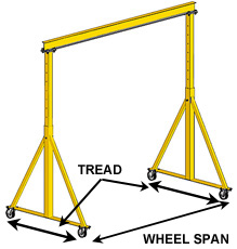Tread and Wheel Span Illustration