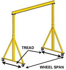 gantry crane plans - photo #12