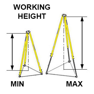 tripod working height