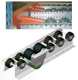 pallet flow rack wheels