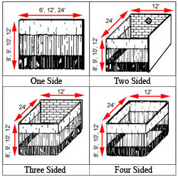 curtain wall configurations