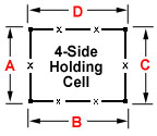 four sided wire security cage layout