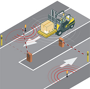 ZoneSafe Automated Warehouse Gates