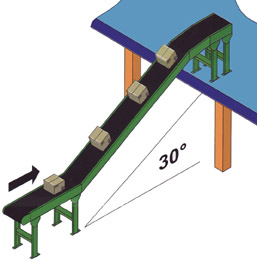 30 degree incline conveyor