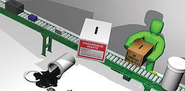 understanding conveyor load