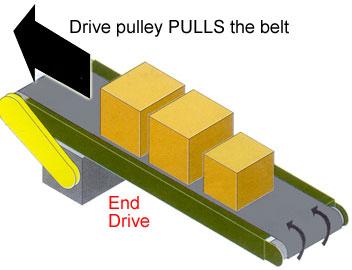 conveyor end drive