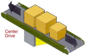 Center drive for belt conveyor