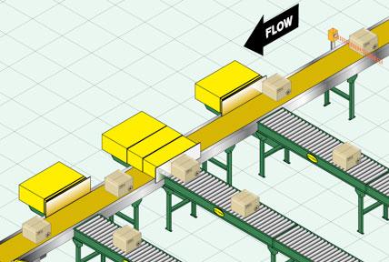 conveyor belt diverters