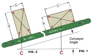 incline conveyor drawings