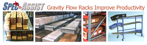 Gravity Flow Rack Articles And Information