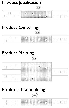 plastic belt conveyor usues