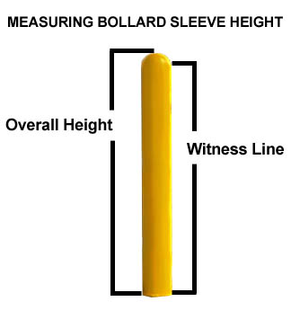 measure bollard shield to the witness line