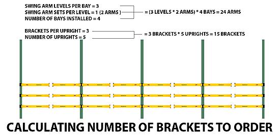 Bracket Calculator