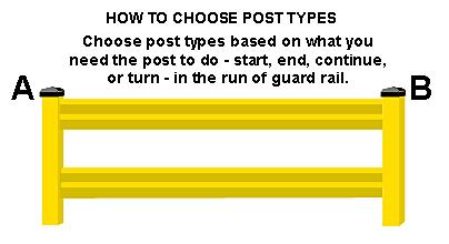 Light Duty Guard Rail Systems