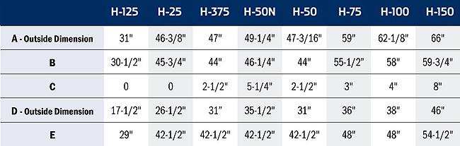 Hopper Spec Data