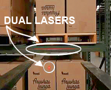 Dual Lasers Seen in Use