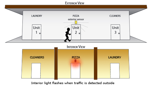 Exterior Motion Detection Security System Diagram