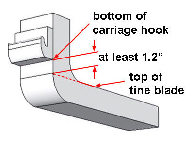 below carriage hook measurement