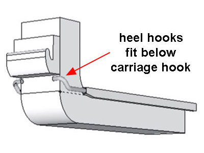 tine cover hooks below carriage hook
