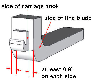 beside carriage hook measurement