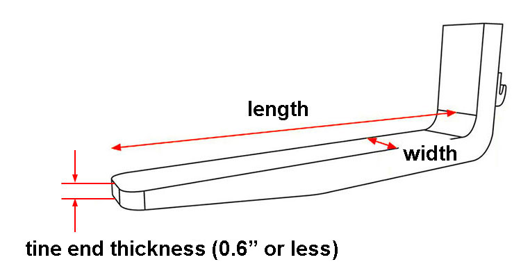 tine width and length