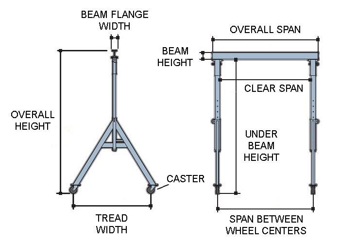 a series gantry crane specs drawing