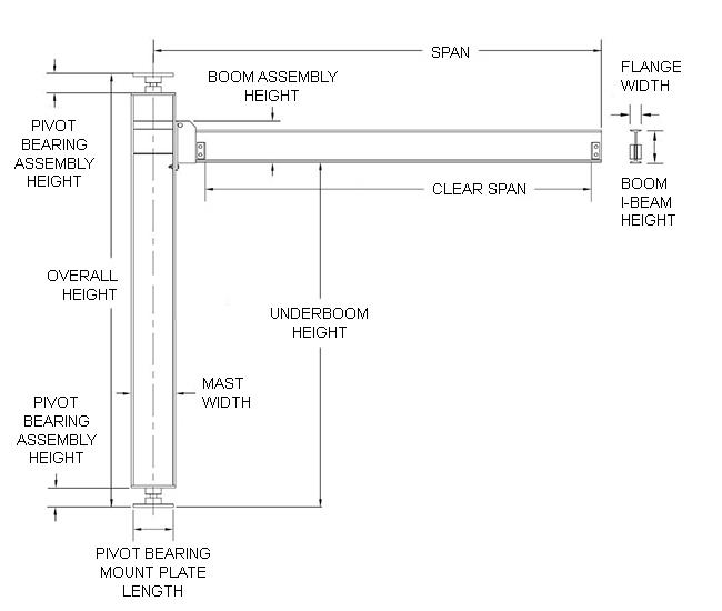 drop cantilever mast jib crane specs drawing