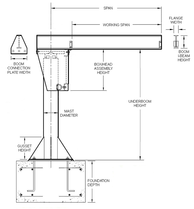 freestanding jib crane specs drawing