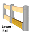 Lower Rail for Flexible Double High Guardrail, 10 ft.