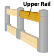 Upper Rail for Flexible Double High Guardrail, 10 ft.